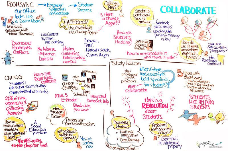Collaborate2