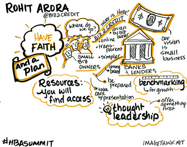 Sketch notes from a talk by Rohit Arora of Biz2Credit, at the 9th Annual Harlem Business Alliance Economic Summit.