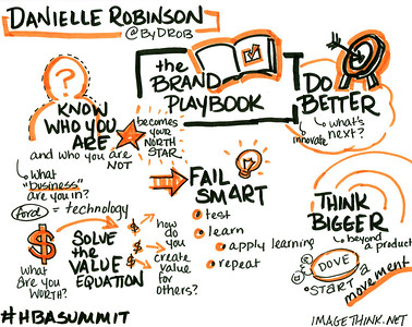 Sketch notes from a talk by Danielle Robinson, former management director at Saatch & Saatchi, writer and speaker, at the 9th Annual Harlem Business Alliance Economic Summit.