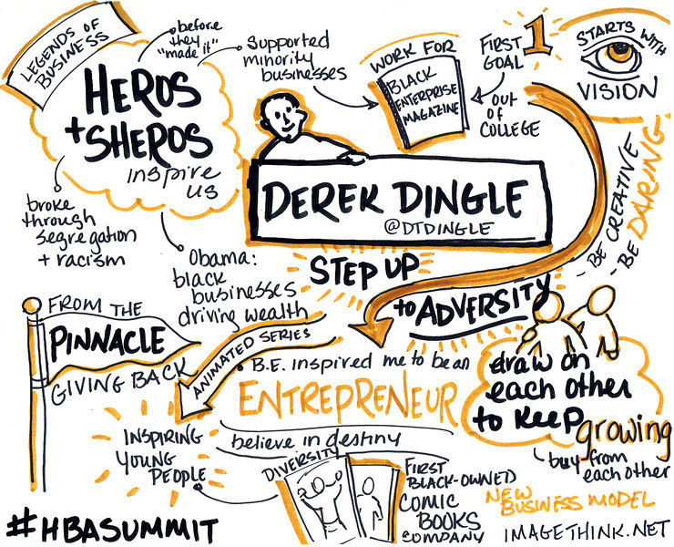 Sketch notes from a talk by Derek Dingle, Black Enterprise magazine, at the 9th Annual Harlem Business Alliance Economic Summit.