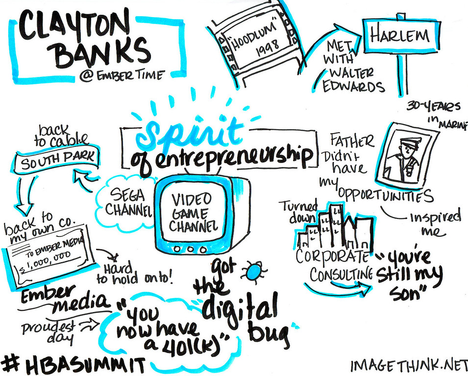 Sketch notes from a talk by Clayton Banks, Ember Media, at the 9th Annual Harlem Business Alliance Economic Summit.