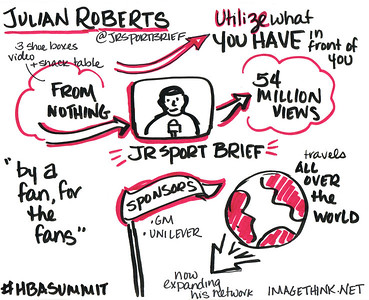 Sketch notes from a talk by Julian Roberts of JRSportsBrief, at the 9th Annual Harlem Business Alliance Economic Summit.