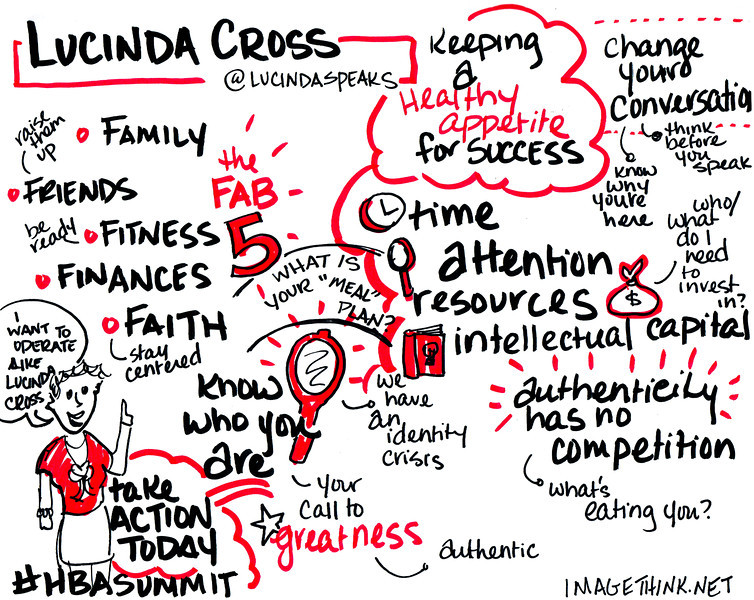 Sketch notes from a talk by Lucinda Cross, Corporate Mom Dropouts, at the 9th Annual Harlem Business Alliance Economic Summit.