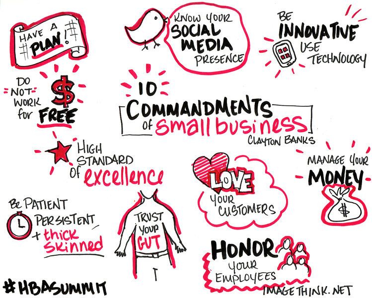 """""""The 10 Commandments of Small Business."""" Sketch notes from a talk by Clayton Banks, Ember Media, at the 9th Annual Harlem Business Alliance Economic Summit."""