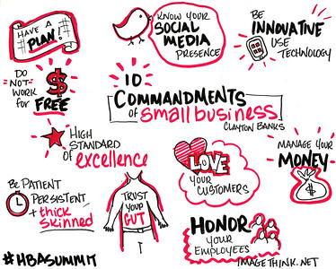 """The 10 Commandments of Small Business."" Sketch notes from a talk by Clayton Banks, Ember Media, at the 9th Annual Harlem Business Alliance Economic Summit."