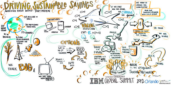 IBM Smarter Commerce Global Summit, Orlando 2012  Global Sourcing: Finding New Value and Best Practices in Sourcing  Speaker(s)	Mark Edwards, BP plc; Mark Roberts, Anheuser-Busch InBev S.A.; Floyd Wheat, Novartis Pharmaceuticals Corporation; Sean Correll, IBM; Sandy Chockla, IBM  Abstract	As procurement transformation programs mature and the low-hanging fruit has been picked, procurement teams are looking for the next level of savings. In this panel discussion, procurement leaders representing different industries will discuss the successful techniques they have used to identify new value.