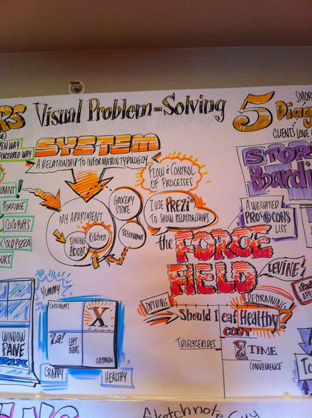 IFVP, Pittsburgh PA