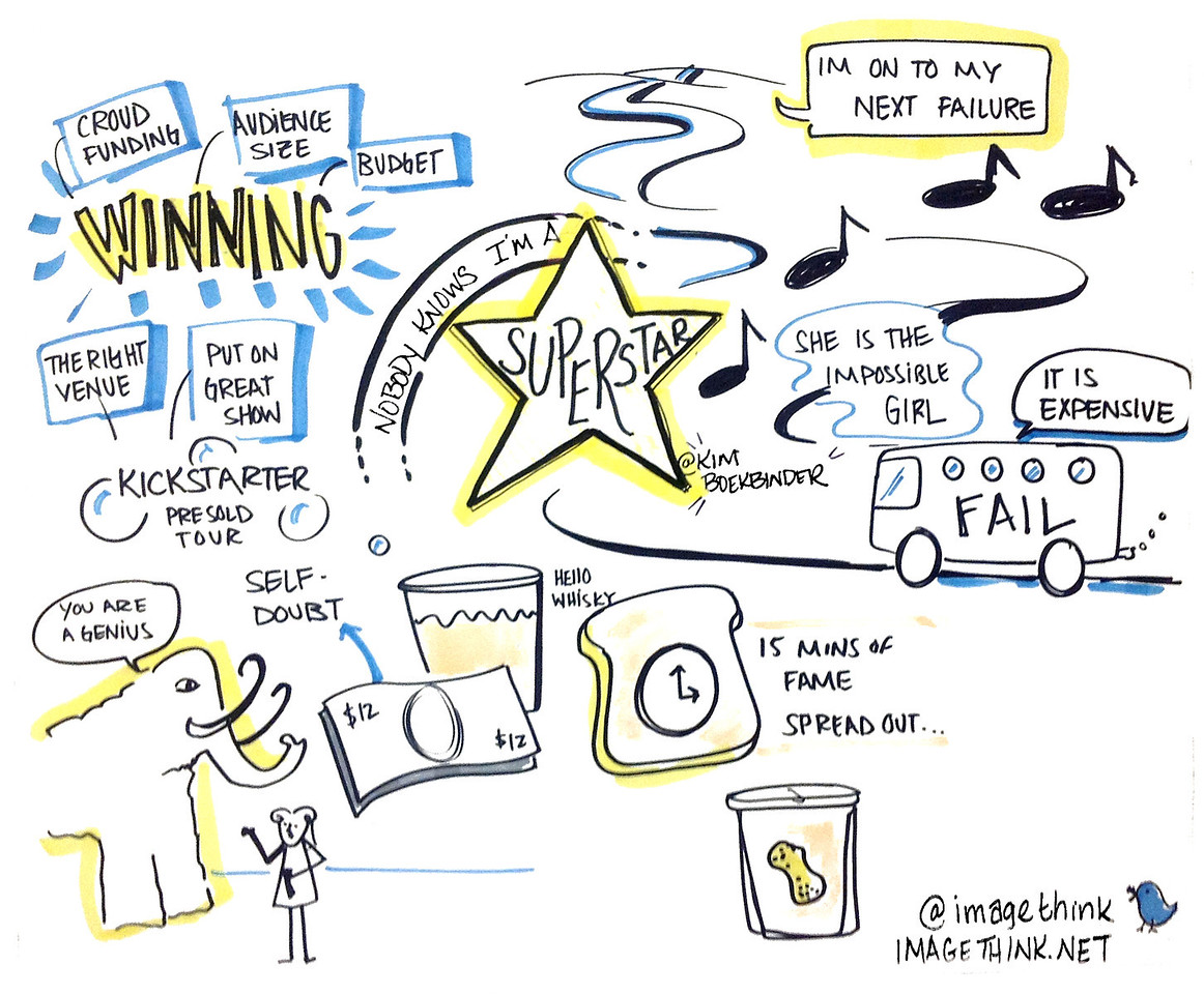 "Kim Boekbinder: Nobody Knows I'm a Superstar (I'm a Superstar Nobody Knows)<br /> <br /> These are sketch notes from the presentations of Ignite NYC 14, September 12, 2012 by the graphic recorders at ImageThink.<br /> <br /> The theme of the evening's 5-minute presentations was""Fails, Facepalms, and Spinouts: Stories from the Other Side of Failure.<br /> <br /> Kim Boekbinder is The Impossible Girl; a performer and musician who defies genre. She has<br /> travelled the world, stealing hearts and changing paradigms. She is currently writing a<br /> space album, because SPACE!"