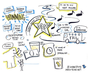 """Kim Boekbinder: Nobody Knows I'm a Superstar (I'm a Superstar Nobody Knows)  These are sketch notes from the presentations of Ignite NYC 14, September 12, 2012 by the graphic recorders at ImageThink.  The theme of the evening's 5-minute presentations was""""Fails, Facepalms, and Spinouts: Stories from the Other Side of Failure.  Kim Boekbinder is The Impossible Girl; a performer and musician who defies genre. She has travelled the world, stealing hearts and changing paradigms. She is currently writing a space album, because SPACE!"""