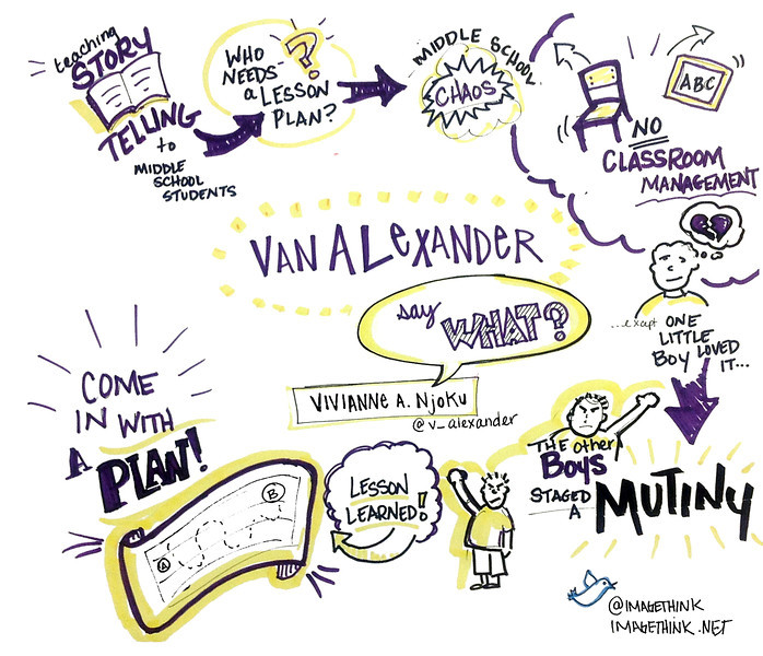 """Vivianne A. Njoku / Van Alexander: Say What??<br /> <br /> These are sketch notes from the presentations of Ignite NYC 14, September 12, 2012 by the graphic recorders at ImageThink.<br /> <br /> The theme of the evening's 5-minute presentations was""""Fails, Facepalms, and Spinouts: Stories from the Other Side of Failure.<br /> <br /> Vivianne is currently a Teaching Artist with the Tribeca Film Institute, Reel Works Teen<br /> Filmmaking, and Willie Mae Rock Camp for Girls in addition to contributing to Tom Tom<br /> Magazine."""