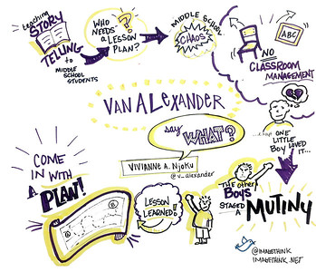 """Vivianne A. Njoku / Van Alexander: Say What??  These are sketch notes from the presentations of Ignite NYC 14, September 12, 2012 by the graphic recorders at ImageThink.  The theme of the evening's 5-minute presentations was""""Fails, Facepalms, and Spinouts: Stories from the Other Side of Failure.  Vivianne is currently a Teaching Artist with the Tribeca Film Institute, Reel Works Teen Filmmaking, and Willie Mae Rock Camp for Girls in addition to contributing to Tom Tom Magazine."""