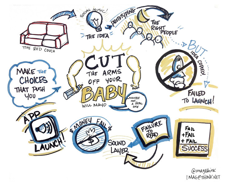 "Will Mayo: Cut the Arms Off Your Baby<br /> <br /> These are sketch notes from the presentations of Ignite NYC 14, September 12, 2012 by the graphic recorders at ImageThink.<br /> <br /> The theme of the evening's 5-minute presentations was""Fails, Facepalms, and Spinouts: Stories from the Other Side of Failure.<br /> <br /> Will loves creating, manipulating, and listening to audio. Since college, Will continues to sing and perform the music he loves. After developing several sound related apps, Will launched SpokenLayer, which lets anyone read the web with their ears, a concept driven by Mayo's childhood struggle with Dyslexia. You may recognize Will by his Kilt worn at many tech events, TC Disrupt NYC or SXSW '11 and '12."