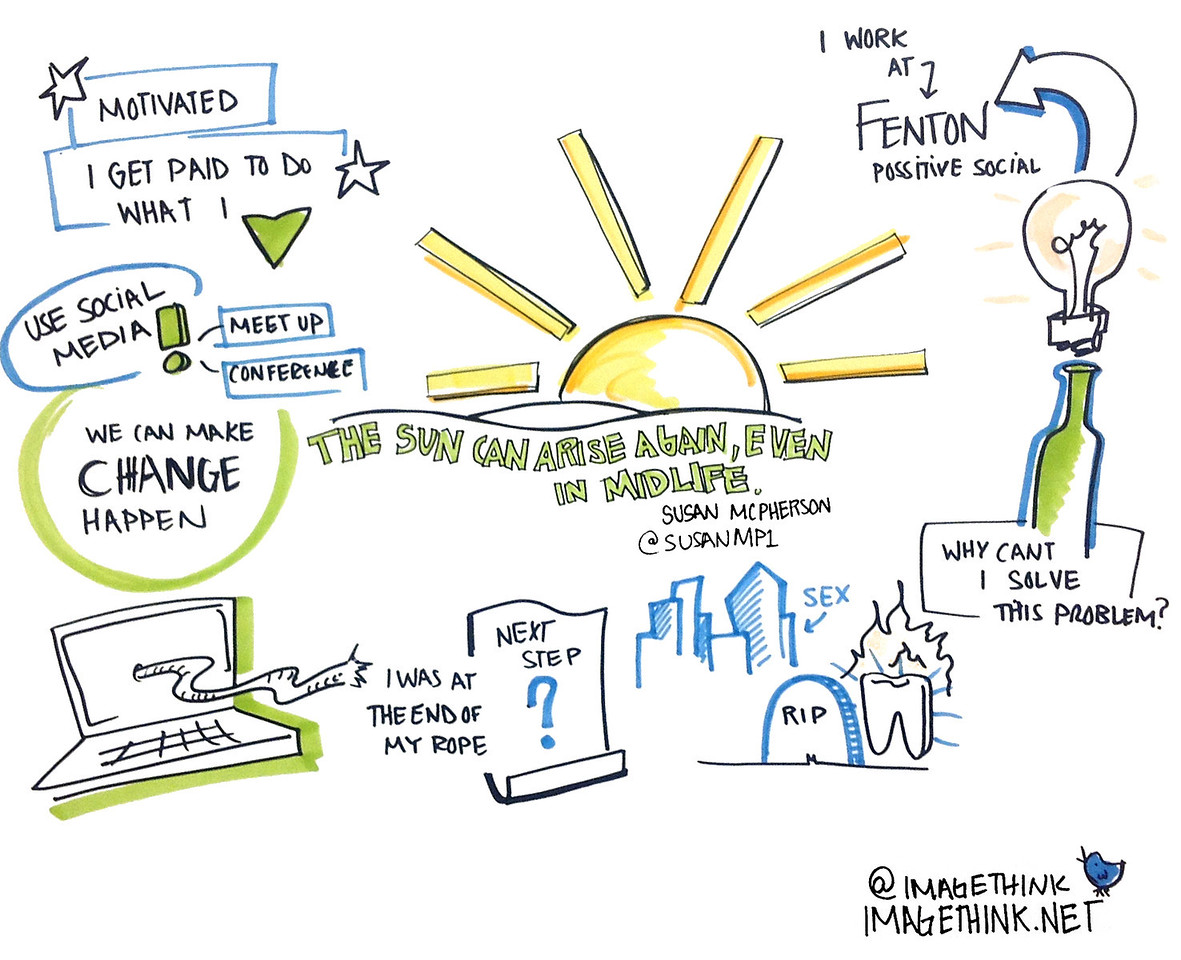 "Susan McPherson: The sun can arise again, even in midlife.<br /> <br /> These are sketch notes from the presentations of Ignite NYC 14, September 12, 2012 by the graphic recorders at ImageThink.<br /> <br /> The theme of the evening's 5-minute presentations was""Fails, Facepalms, and Spinouts: Stories from the Other Side of Failure.<br /> <br /> Susan is a serial connector, passionate cause marketer, writer and corporate<br /> responsibility expert. She serves on the boards of Bpeace and Earth 2 Hub, a London-based<br /> innovative media platform for science and technology."