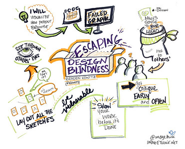 """Braden Kowitz: Escaping Design Blindness  These are sketch notes from the presentations of Ignite NYC 14, September 12, 2012 by the graphic recorders at ImageThink.  The theme of the evening's 5-minute presentations was""""Fails, Facepalms, and Spinouts: Stories from the Other Side of Failure.  Braden is a designer, storyteller, and product development geek. He's also a Design Partner at Google Ventures and founded the team's Design Studio. He advises startups on UX Design and Product Development."""