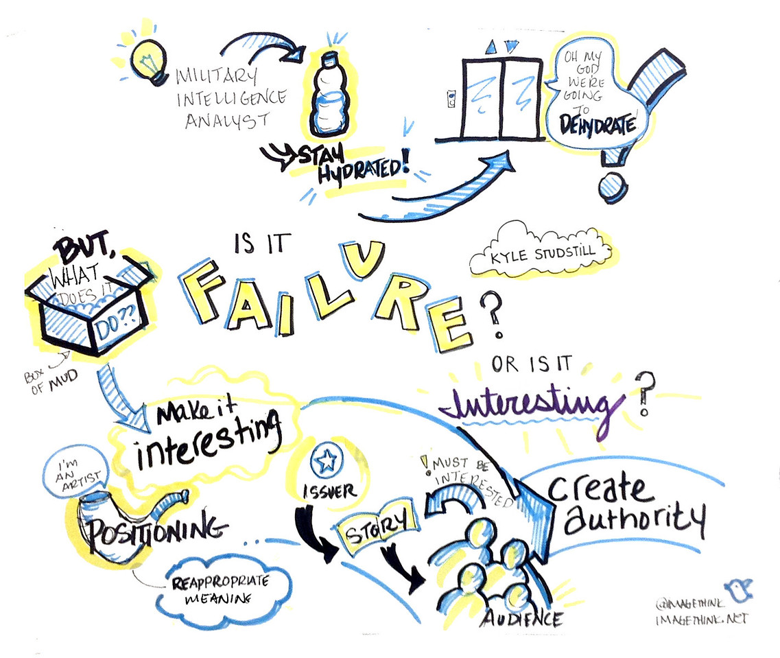 "Kyle Studstill: Is It Failure? Or Is It Interesting?<br /> <br /> Kyle has used his background in trends and innovation to build a strategic design consultancy for the collaborative economy. He and his partners design functional business strategies that help organizations develop trust and community in an age of transparency.<br /> <br /> These are sketch notes from the presentations of Ignite NYC 14, September 12, 2012 by the graphic recorders at ImageThink.<br /> <br /> The theme of the evening's 5-minute presentations was""Fails, Facepalms, and Spinouts: Stories from the Other Side of Failure."