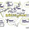 """Vijaya Thakur: How to Have a Breakdown<br /> <br /> Vijaya is the Founder and Executive Director of Resolve Network and an adventurer. Ever since she learned to love failure and embraced the struggle, she's gotten victories she didn't think were possible. <br /> <br /> These are sketch notes from the presentations of Ignite NYC 14, September 12, 2012 by the graphic recorders at ImageThink.<br /> <br /> The theme of the evening's 5-minute presentations was""""Fails, Facepalms, and Spinouts: Stories from the Other Side of Failure."""
