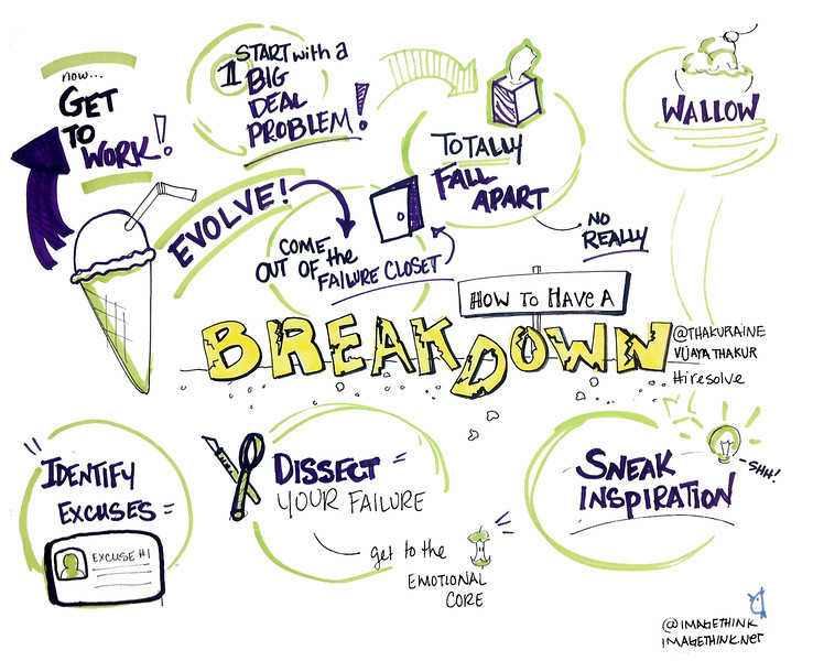 "Vijaya Thakur: How to Have a Breakdown<br /> <br /> Vijaya is the Founder and Executive Director of Resolve Network and an adventurer. Ever since she learned to love failure and embraced the struggle, she's gotten victories she didn't think were possible. <br /> <br /> These are sketch notes from the presentations of Ignite NYC 14, September 12, 2012 by the graphic recorders at ImageThink.<br /> <br /> The theme of the evening's 5-minute presentations was""Fails, Facepalms, and Spinouts: Stories from the Other Side of Failure."
