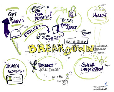 "Vijaya Thakur: How to Have a Breakdown  Vijaya is the Founder and Executive Director of Resolve Network and an adventurer. Ever since she learned to love failure and embraced the struggle, she's gotten victories she didn't think were possible.   These are sketch notes from the presentations of Ignite NYC 14, September 12, 2012 by the graphic recorders at ImageThink.  The theme of the evening's 5-minute presentations was""Fails, Facepalms, and Spinouts: Stories from the Other Side of Failure."
