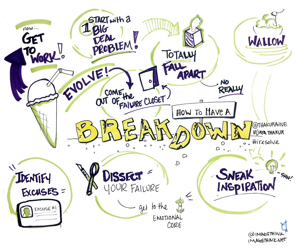 Vijaya Thakur: How to Have a Breakdown
