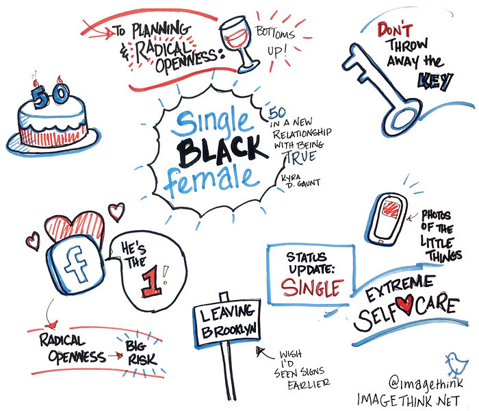 "Kyra D. Gaunt, Ph.D: Single, Black Female, 50 in a New Relationship with Being True<br /> <br /> These are sketch notes from the presentations of Ignite NYC 14, September 12, 2012 by the graphic recorders at ImageThink.<br /> <br /> The theme of the evening's 5-minute presentations was""Fails, Facepalms, and Spinouts: Stories from the Other Side of Failure.<br /> <br /> Kyra D. Gaunt, Ph.D. TED Fellow. Teaching emerging adults to own their own<br /> greatness through the study of political sociology, racism, anthropology and<br /> ethnomusiclogy at Baruch College-CUNY."