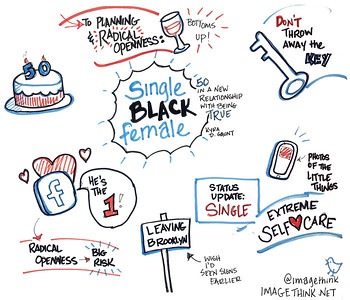 "Kyra D. Gaunt, Ph.D: Single, Black Female, 50 in a New Relationship with Being True  These are sketch notes from the presentations of Ignite NYC 14, September 12, 2012 by the graphic recorders at ImageThink.  The theme of the evening's 5-minute presentations was""Fails, Facepalms, and Spinouts: Stories from the Other Side of Failure.  Kyra D. Gaunt, Ph.D. TED Fellow. Teaching emerging adults to own their own greatness through the study of political sociology, racism, anthropology and ethnomusiclogy at Baruch College-CUNY."