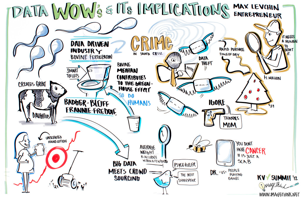 "Khosla Summit, 2012: Max Levchin, Entrepeneur, ""Data WOW's and its Implications"""