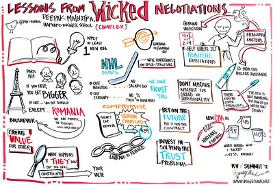 "Khosla Summit 2012, Deepak Malhotra, ""Lessons from Wicked Negotiations"""