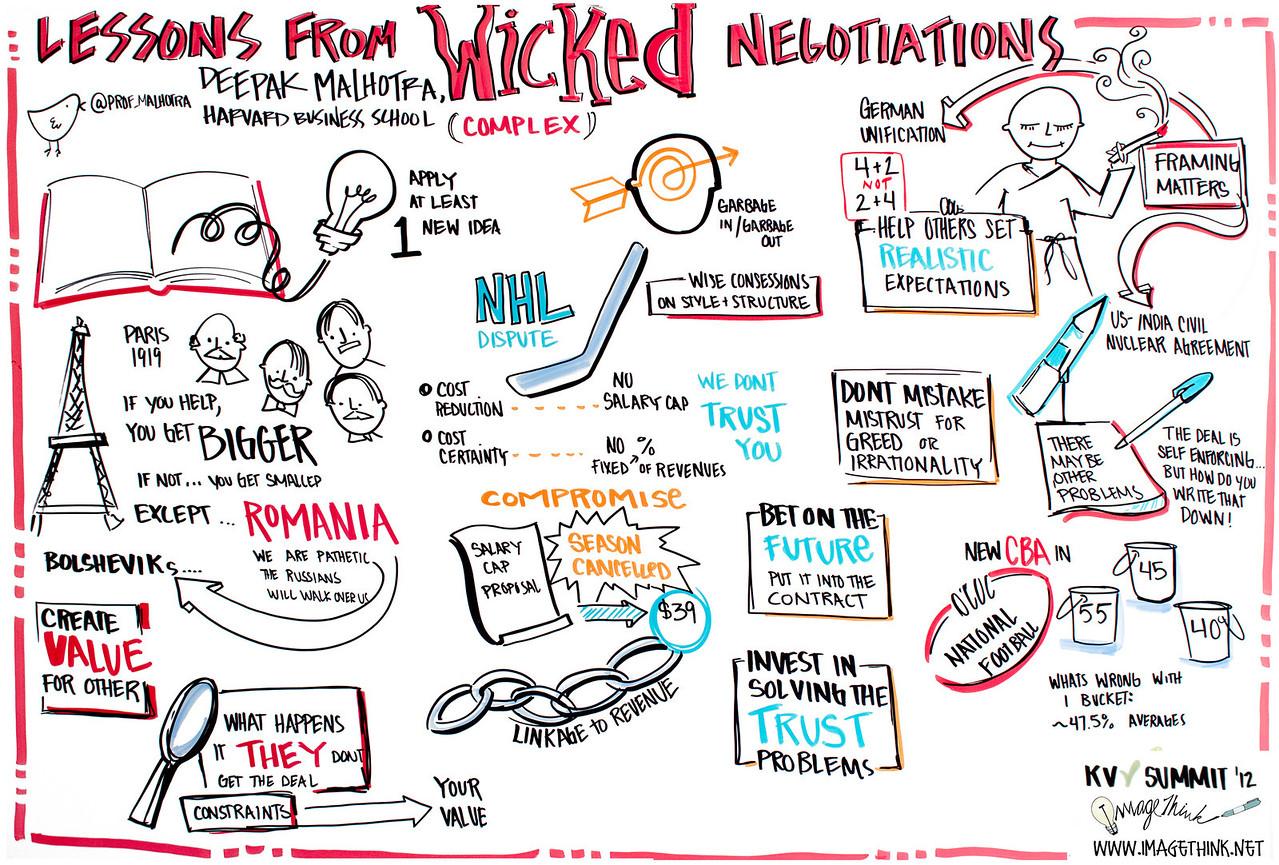 "Khosla Summit 2012, Deepak Malhotra, ""Lessons from Wicked Negotiations"""