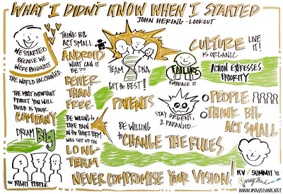 "Khosla Summit, 2012, John Hering of Lookout: ""What I Didn't Know When I Started"""