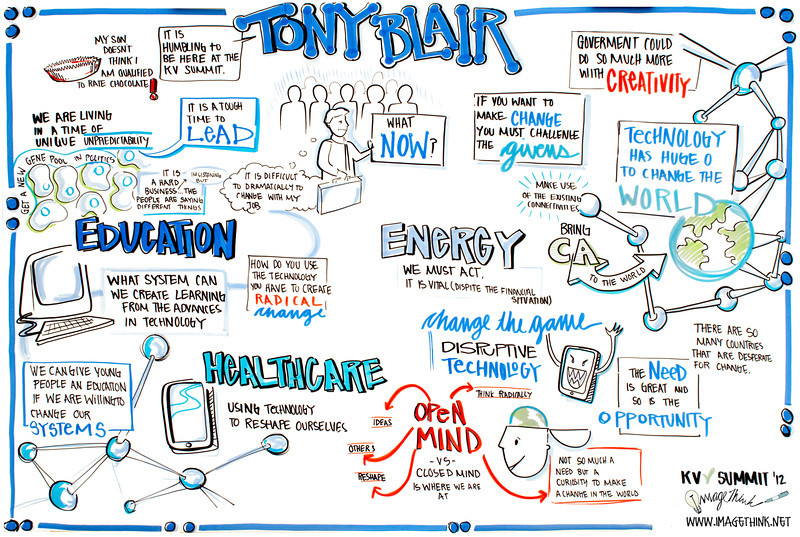 Khosla Ventures CEO Summit 2012, Tony Blair Keynote