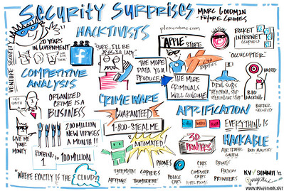 "Khosla Summit, 2012: Marc Goodman of Future Crimes: ""Security Surprises"""