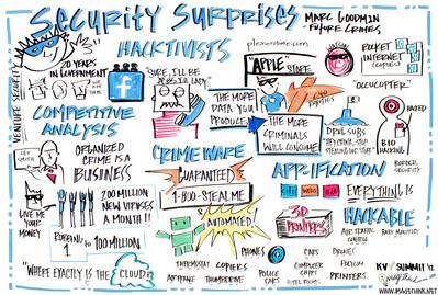 "Khosla Summit, 2012: Marc Goodman of Future Crimes: ""Security Surprises"""