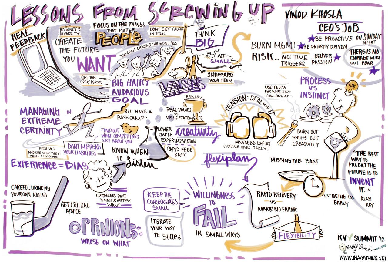 "Khosla Summit, 2012, Vinod Khosla of Khosla Ventures: ""Lessons from Screwing Up"""