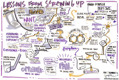 "Khosla Summit, 2012, Vinod Khosla of Khosla Ventures: ""Lessons from Screwing Up"""