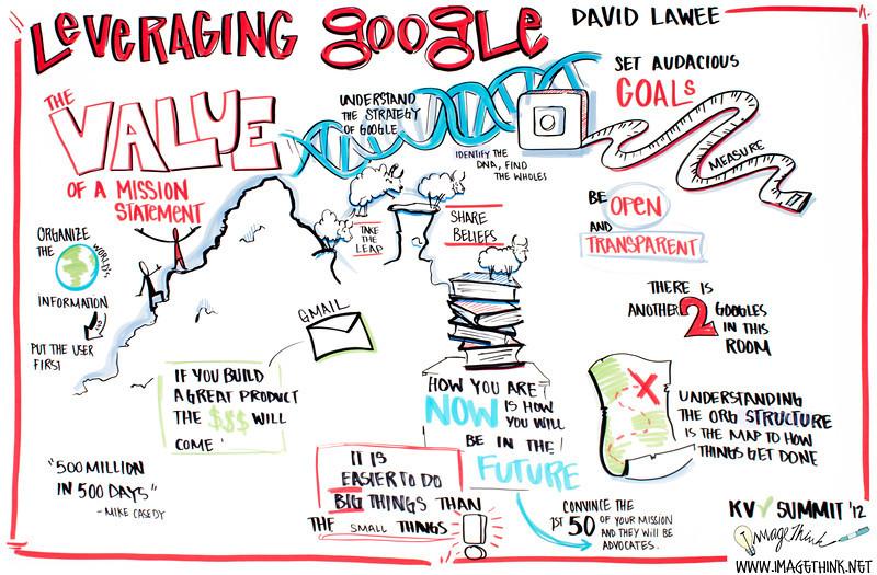 "Khosla Summit 2012, David Lawee, ""Leveraging Google"""