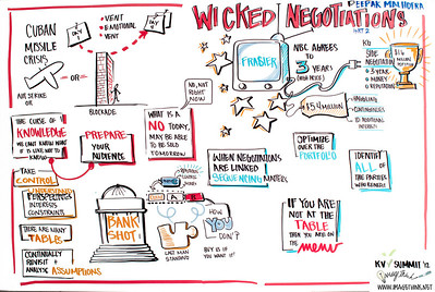 "Khosla Ventures CEO Summit 2012, Deepak Malhotra, ""Wicked Negotiations"""