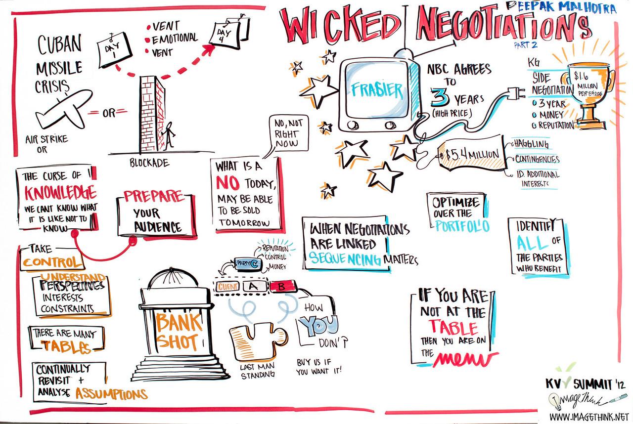 "Khosla Ventures CEO Summit 2012, Deepak Malhotra, ""Wicked Negotiations"""