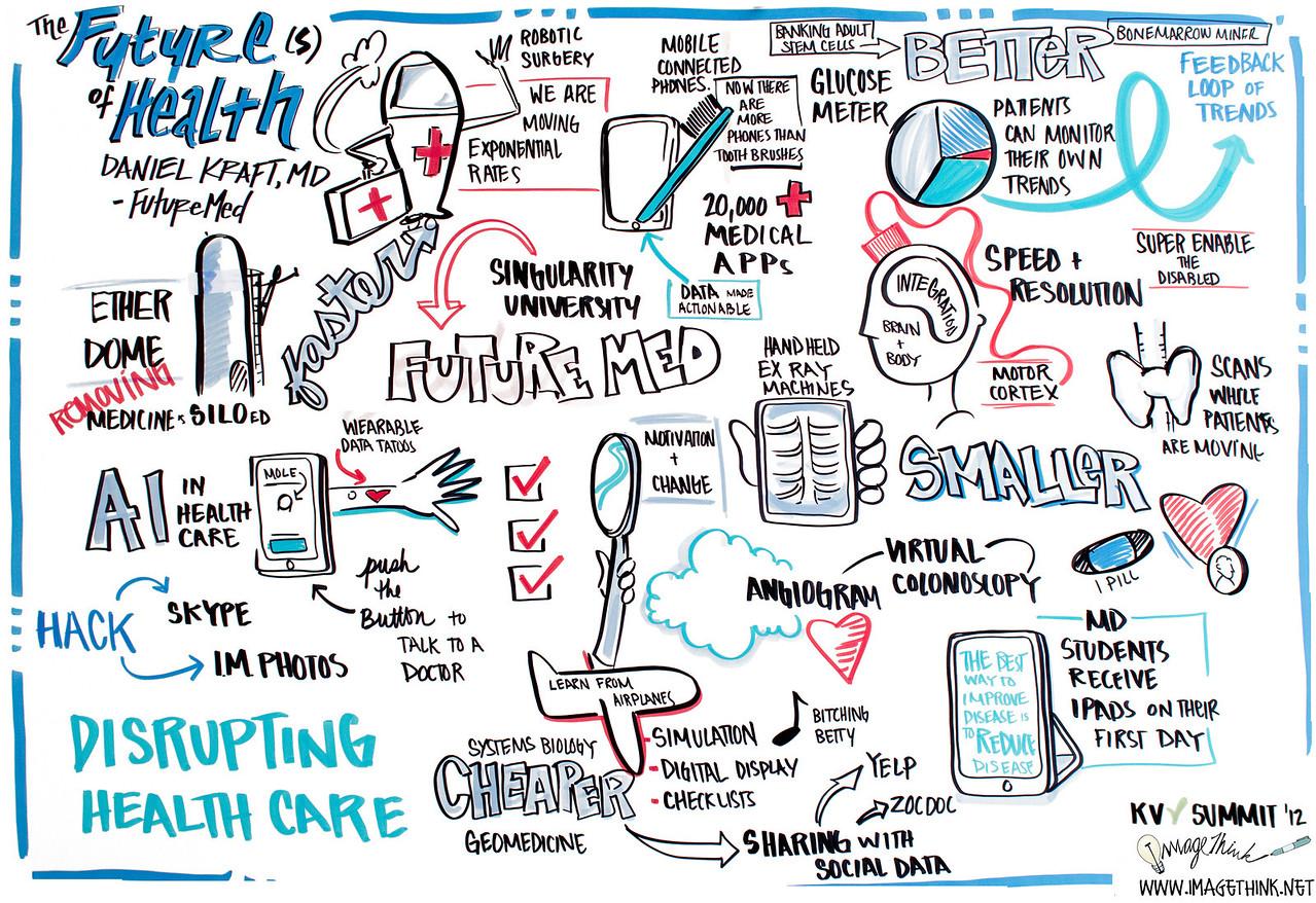 "Daniel Kraft, MD, of FutureMed on ""The Future of Health"" at Kholsa Summit in Sausalito, California"