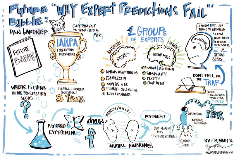 "Khosla Ventures CEO Summit 2012, Dan Gardner, ""Future Babble: Why Expert Predictions Fail"""