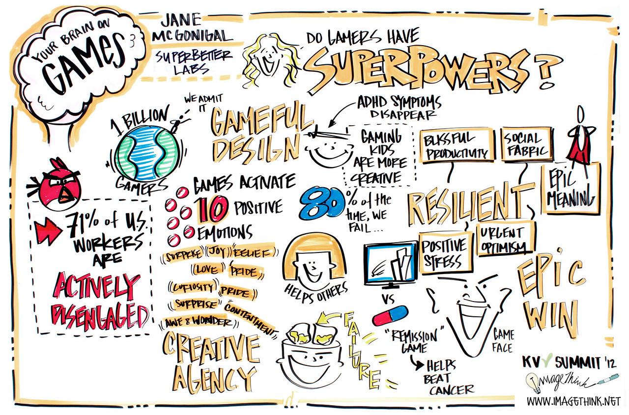 "Khosla Ventures CEO Summit 2012, Jane McGonigal of Superbettter Labs: ""Your Brain on Games"""