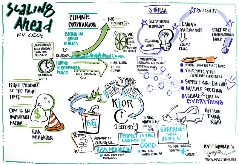 "Khosla Summit, 2012, Khosla Ventures CEOs: ""Sailing Ahead"""