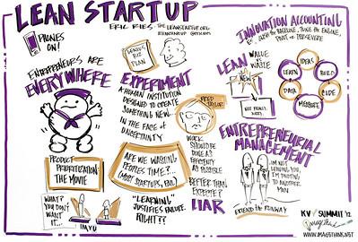 Eric Ries of Lean Startup at Khosla Summit 2012, Sausalito, California