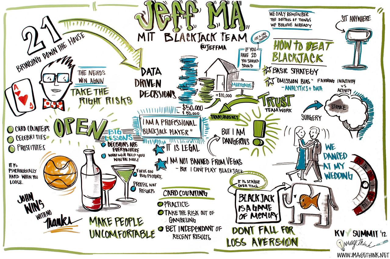 "Khosla Summit 2012, Jeff Ma of the MIT Blackjack Team: ""21, Bringing Down the House--How to Beat Blackjack"""