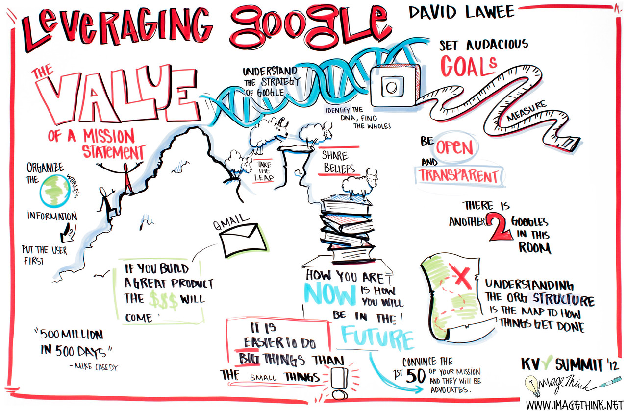 "Khosla Summit 2012, David Lawee, ""Leveraging Google"""