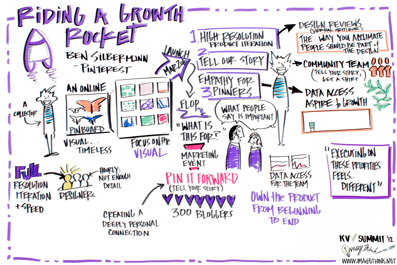 "Khosla Ventures CEO Summit 2012, Ben Silberman of Pinterest: ""Riding a Growth Rocket"""