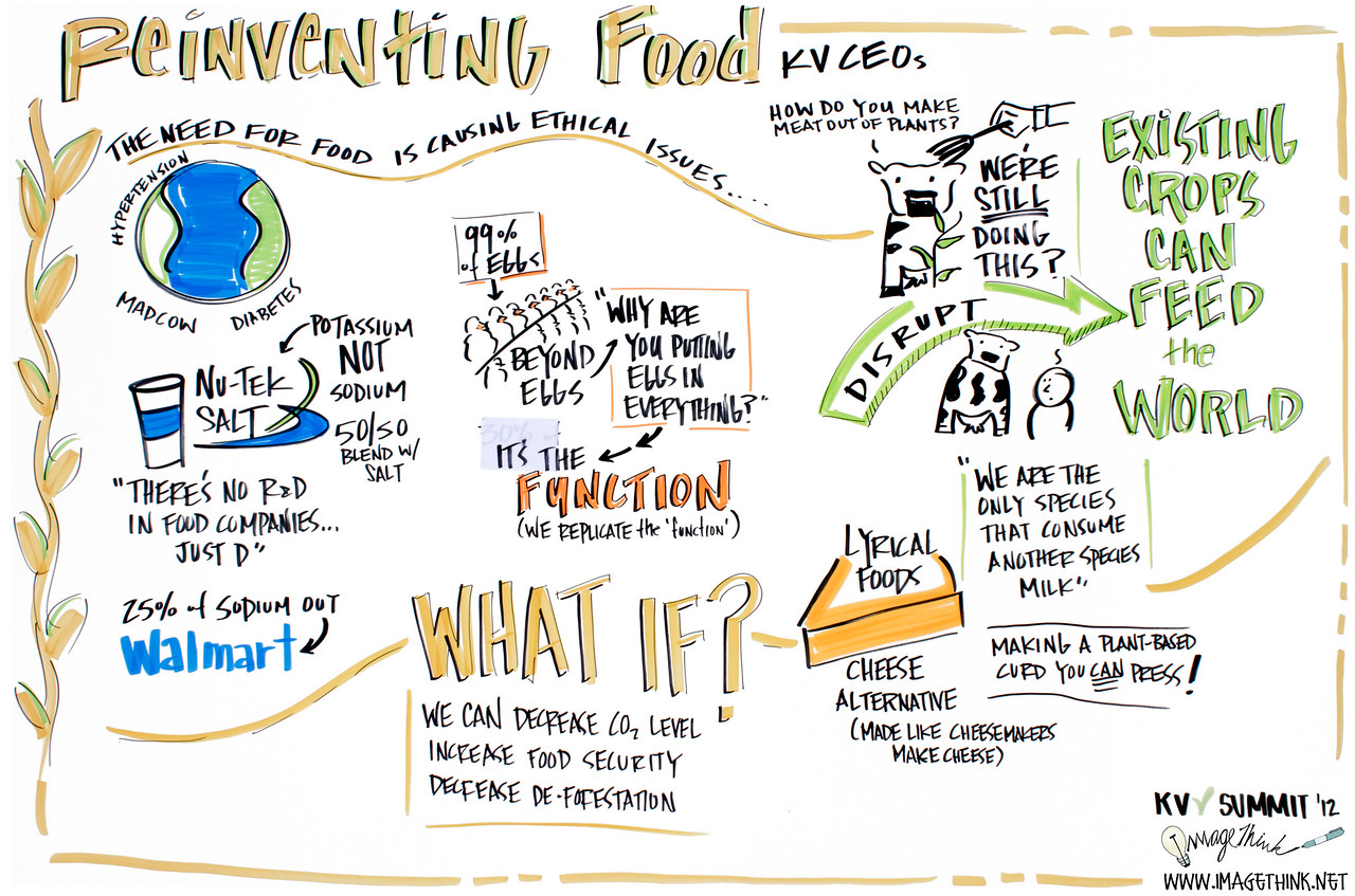 "Khosla Summit, 2012, Khosla Ventures CEOs: ""Reinventing Food"""