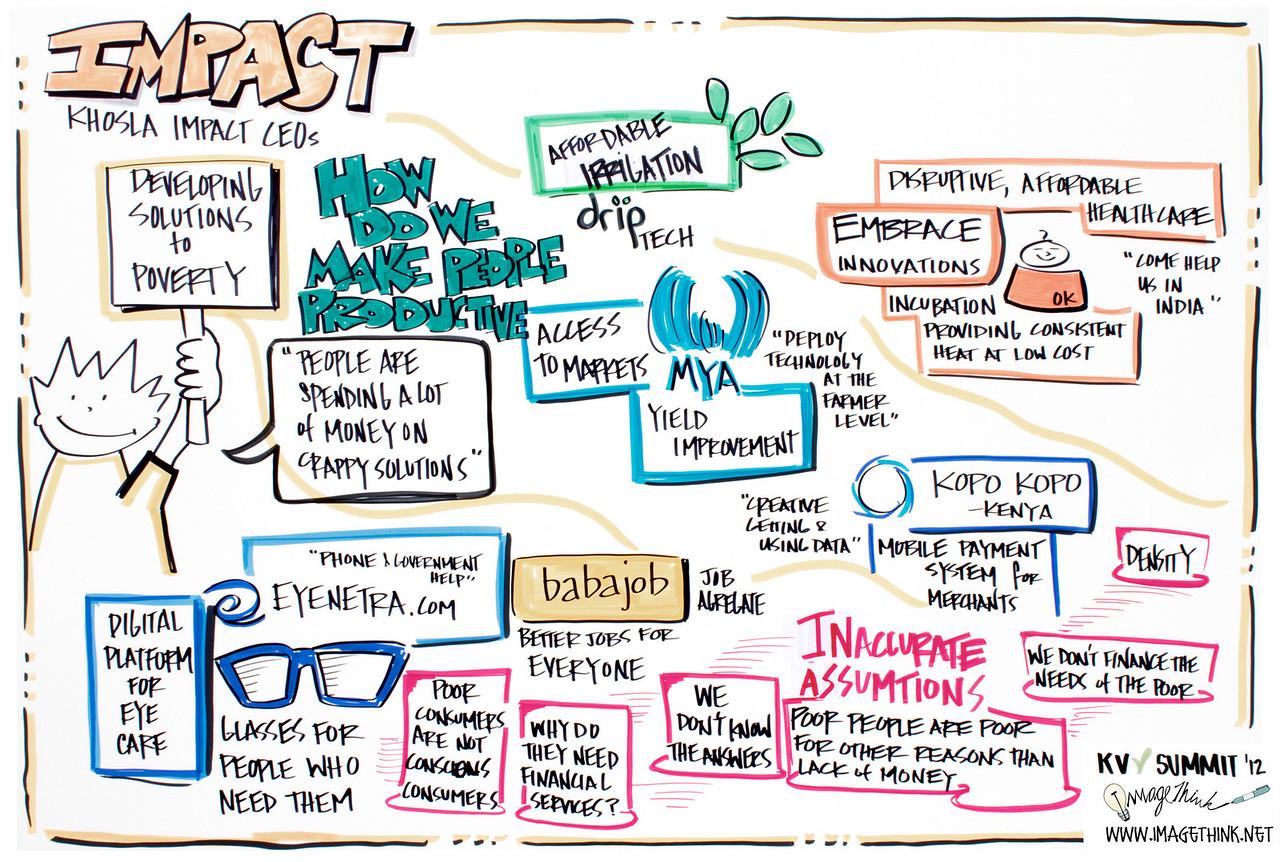 "Khosla Summit, 2012: Khosla Impact CEO's: ""IMPACT: How Do We Make People Productive?"""
