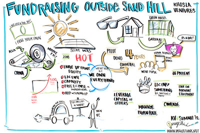 "Khosla Summit, 2012: Khosla Ventures, ""Fundraising Outside Sand Hill"""