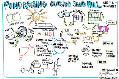 """Khosla Summit, 2012: Khosla Ventures, """"Fundraising Outside Sand Hill"""""""