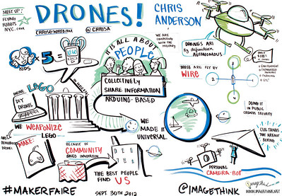 Drones! - Chris Anderson Why should the military have all the cool stuff? The age of the personal drone has arrived, and you can make one yourself. Chris Anderson (DIY Drones/Wired) shows the latest in multicopters, robot planes and flying AI.